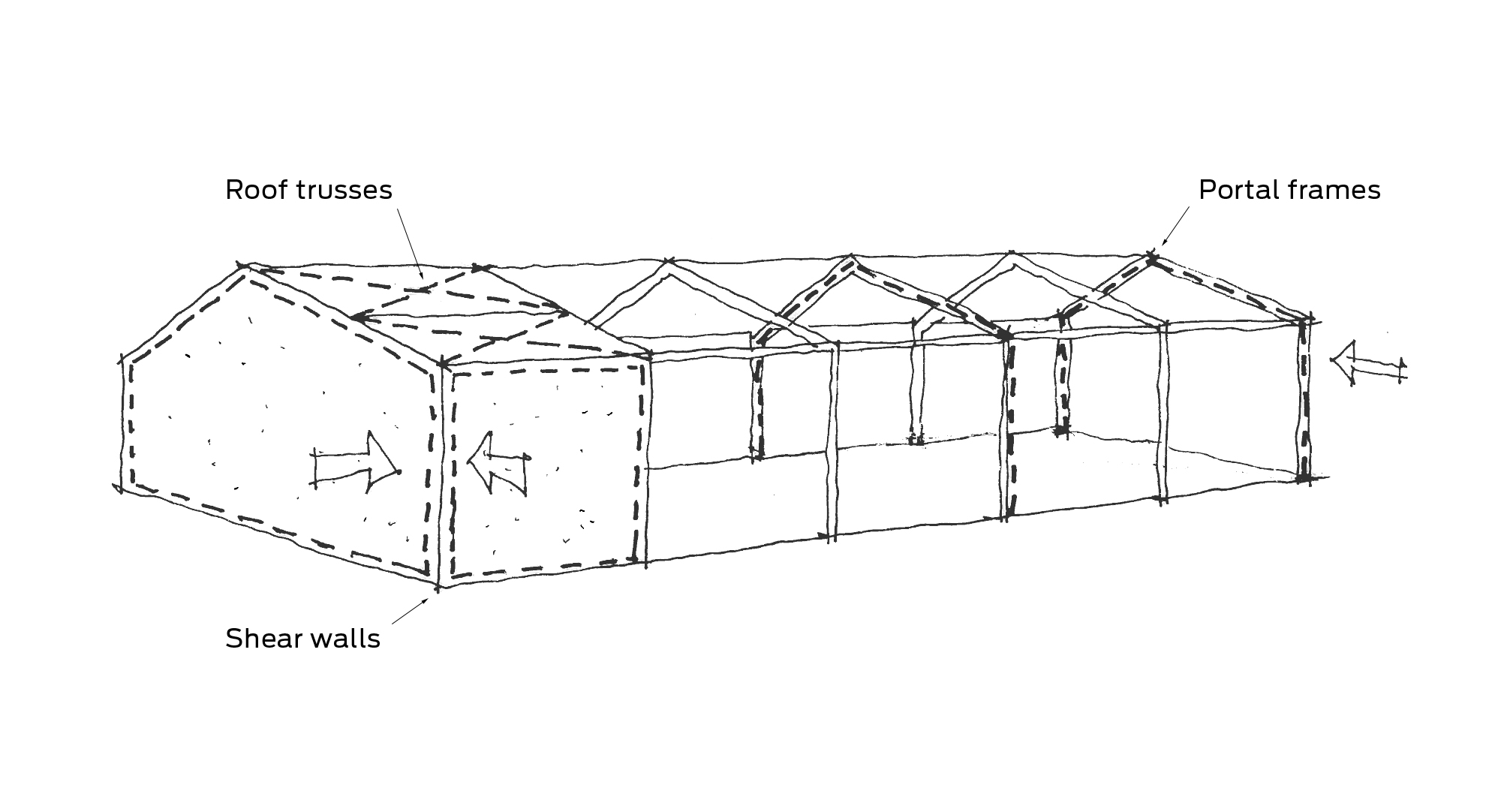 Glasses Frame Structure : Timber structures Seismic Resilience